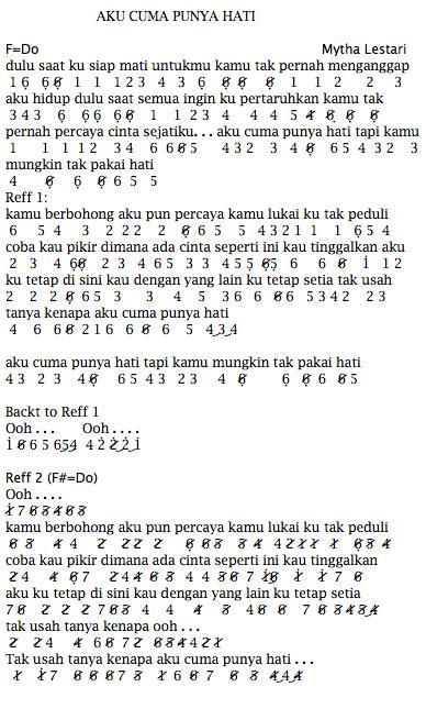 Not Angka Lagu Aku Cuma Punya Hati Mytha Lestari