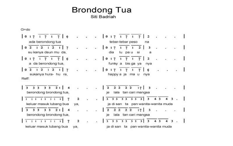 Not Angka Lagu Berondong Tua Siti Badriah
