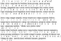 Dangdut Archives Not Pianika Lagu