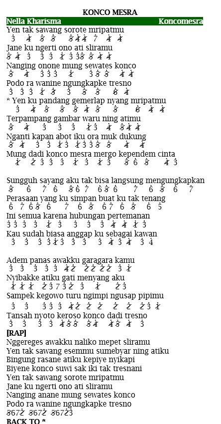 Not Angka Lagu Konco Mesra Nella Kharisma